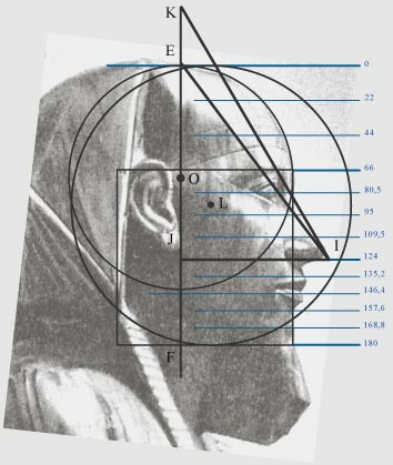 египетский треугольник и